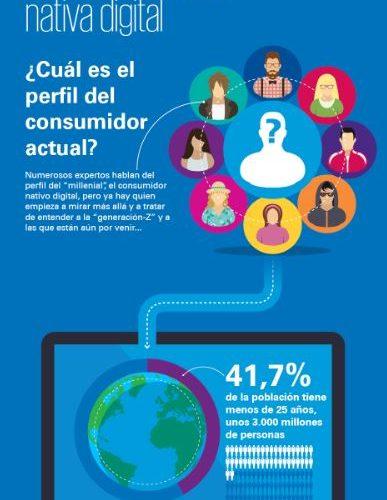 Perfil del consumidor millenial