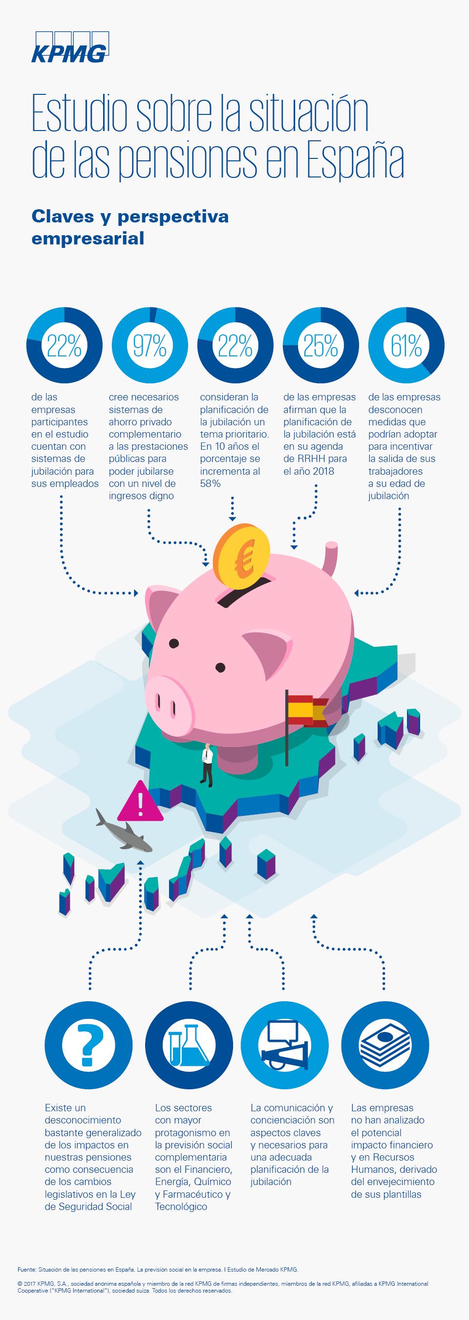 Infografia_Informe_Pensiones_v02