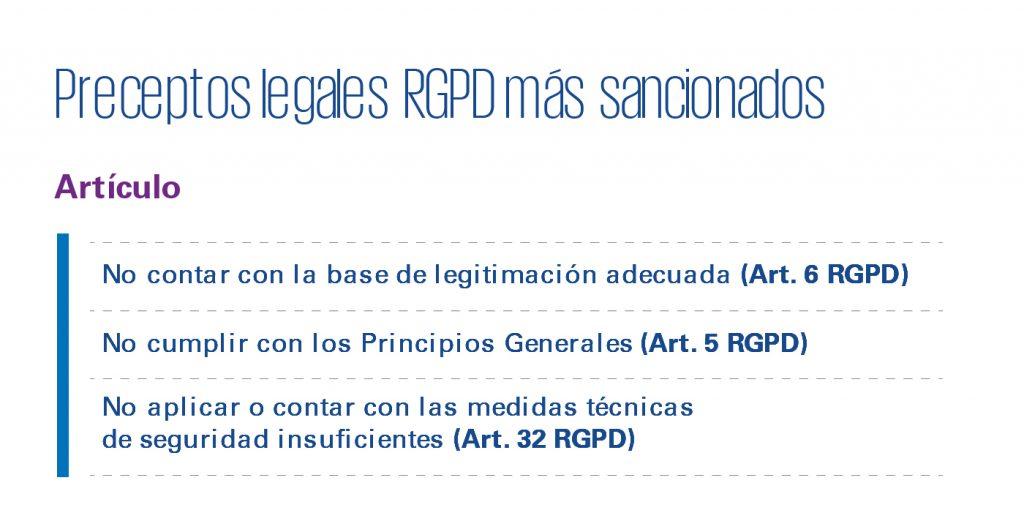 RGPD artículo