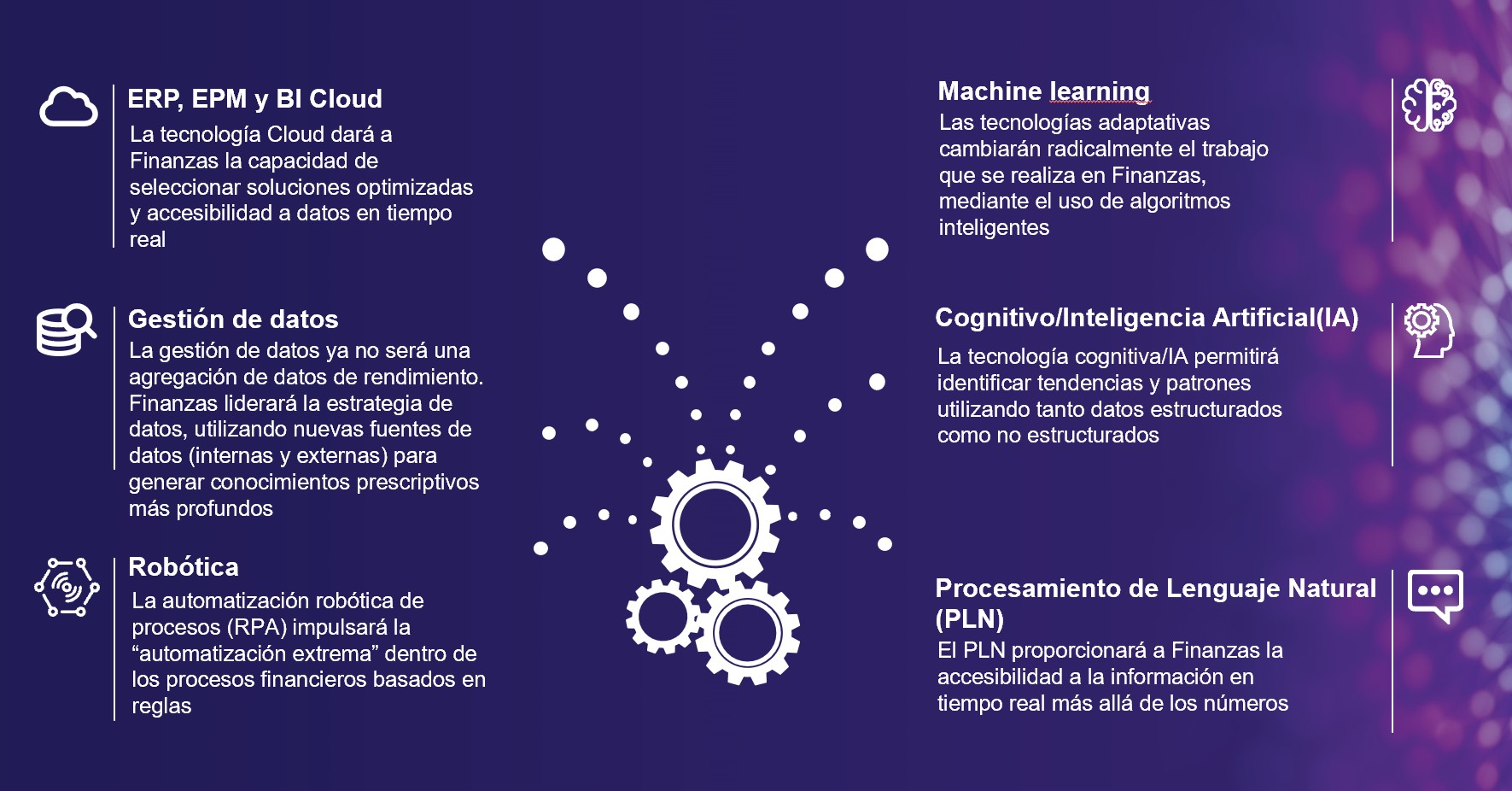 grafico-tecnologias
