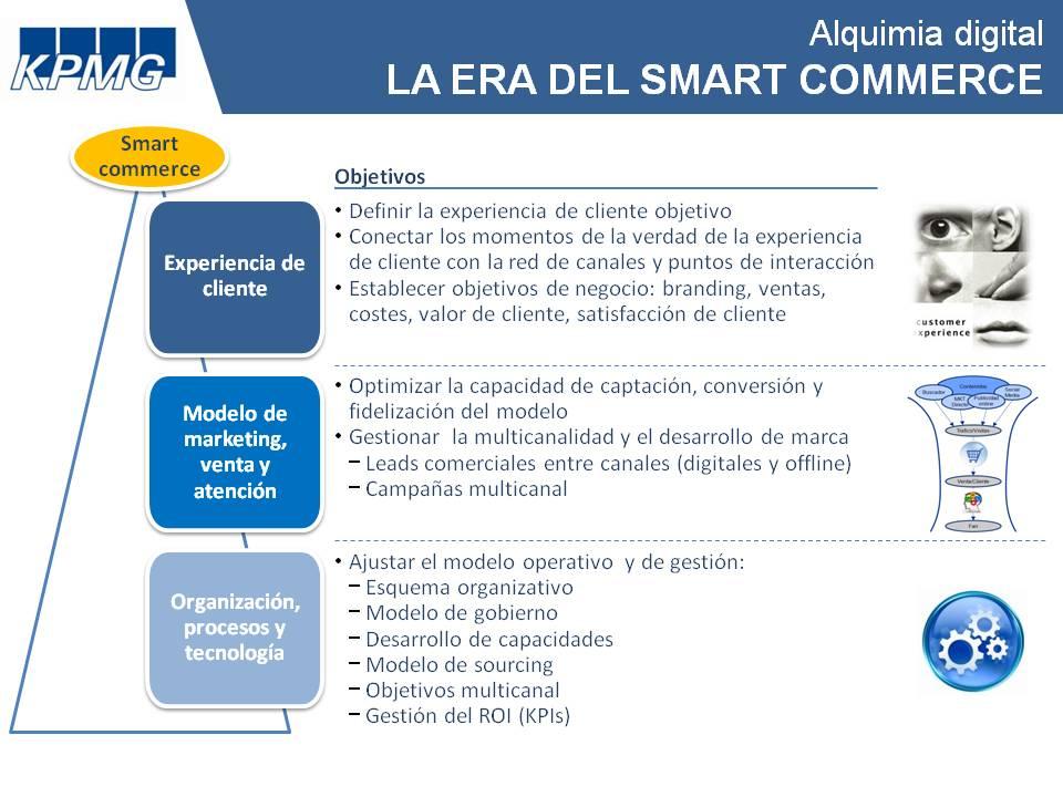 la era del smart commerce
