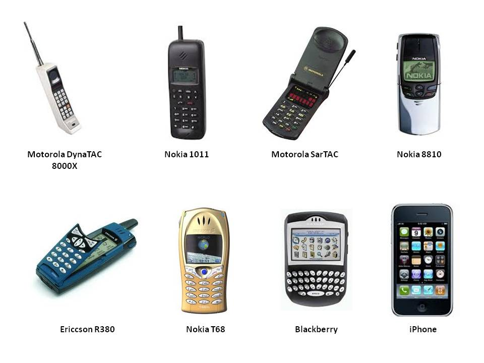 evolución del móvil