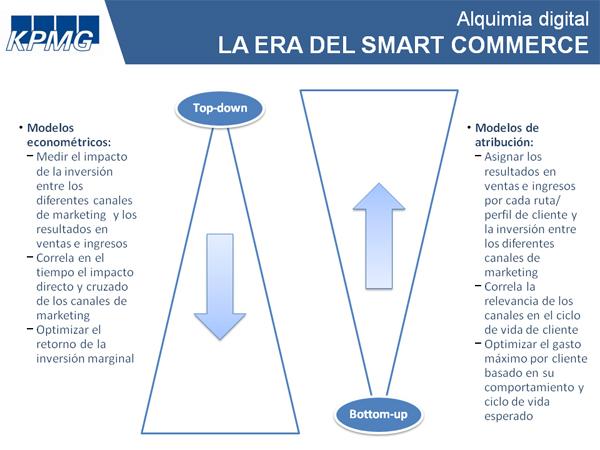 modelo econométrico vs modelo de atribución
