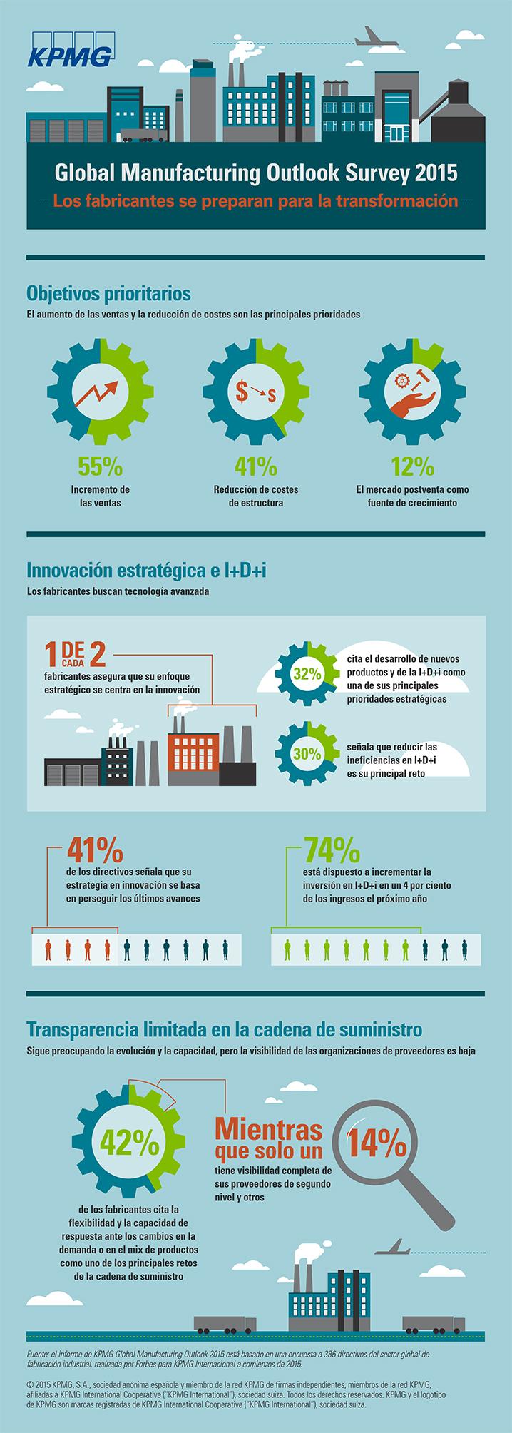 Infografía_manufacturing_010915