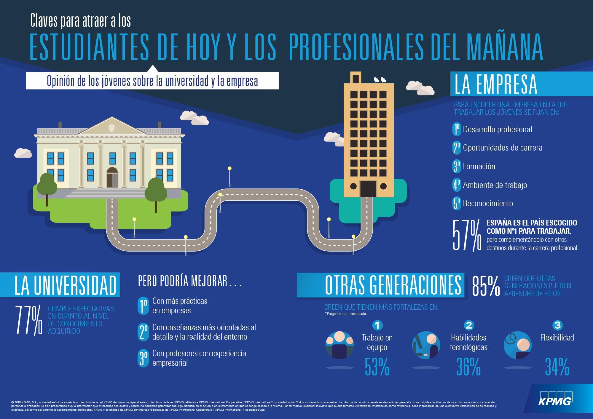 Infografia_valores_estudiantes
