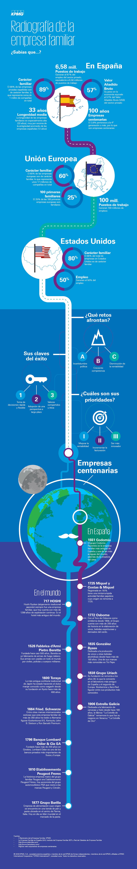 infografia-empresa-familiar