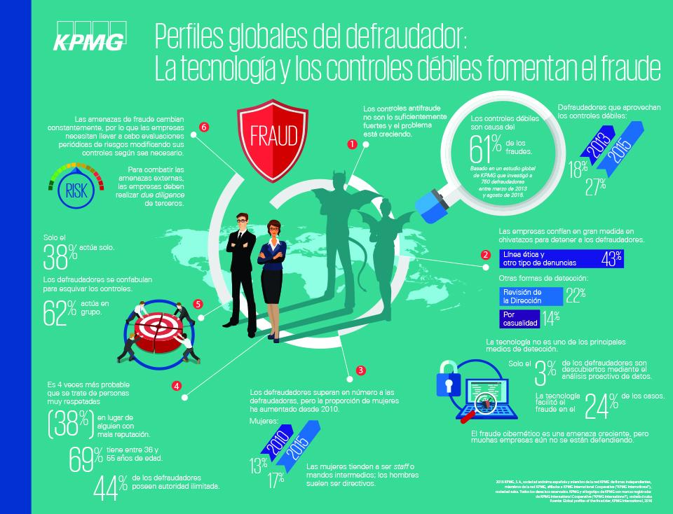 Infografía_Defraudador