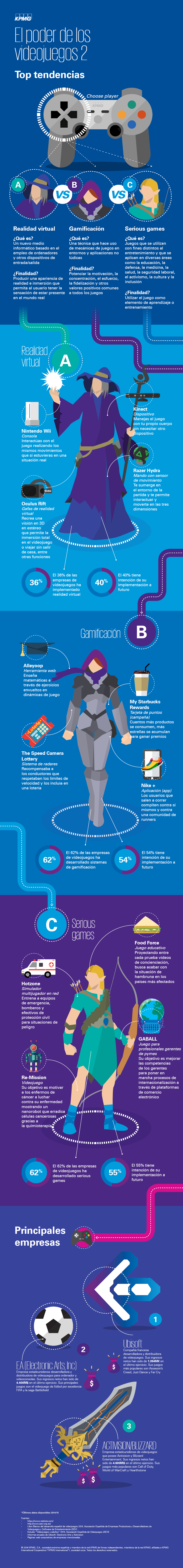 infografia-videojuegos2