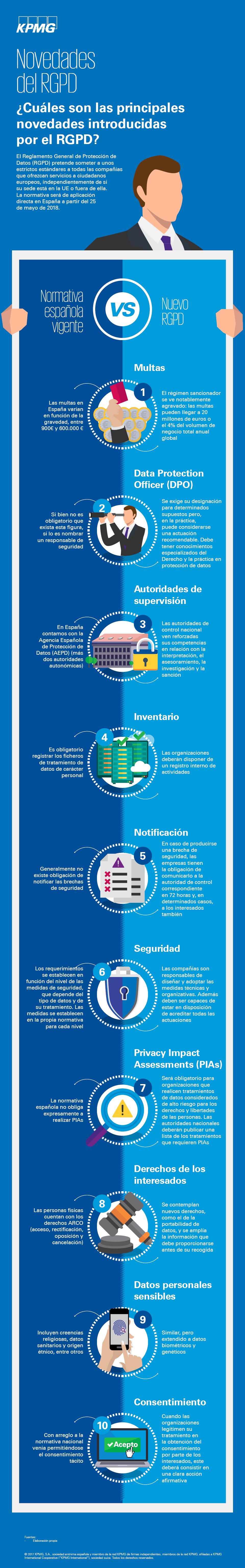 Infografia_Proteccion_de_Datos_v02_09022017