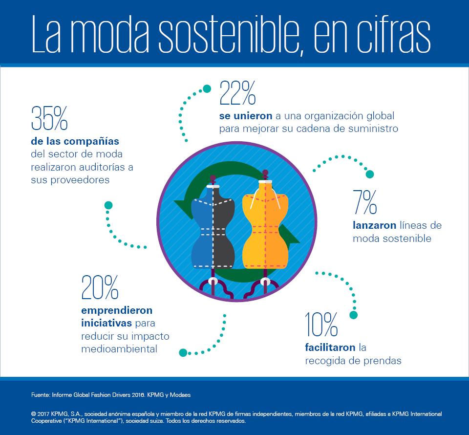 Infografia_Moda_sostenible_090517