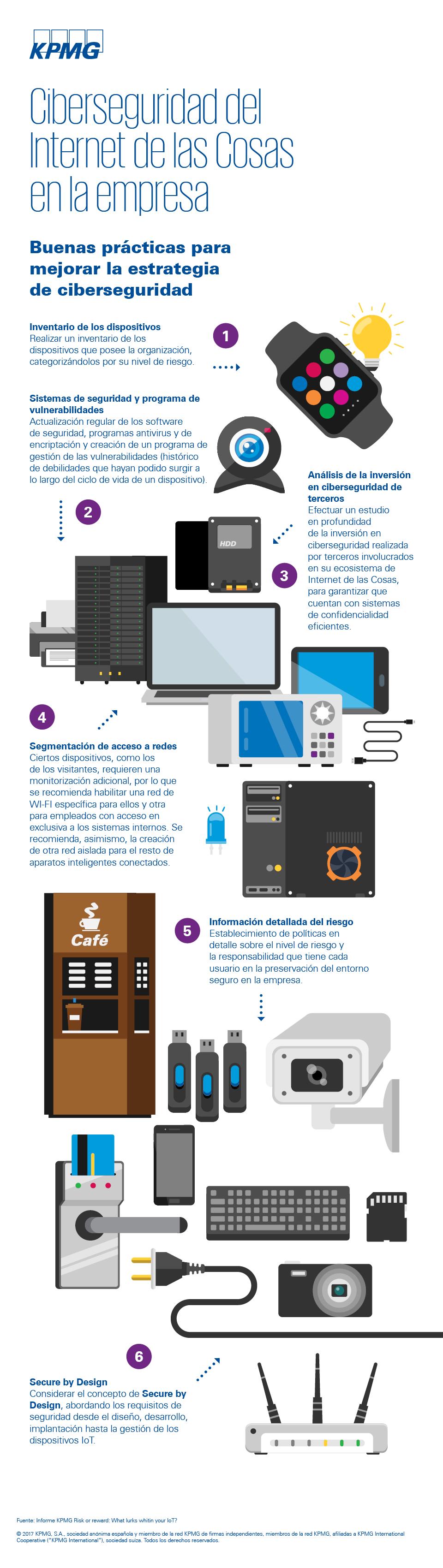ciberseguridad, IoT, compañías