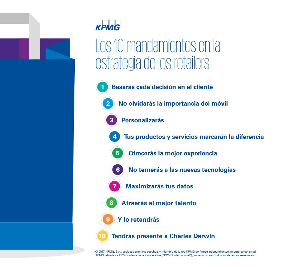 reatail, consumo, experiencia, datos, e-commerce, m-commerce