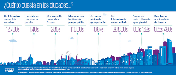 Infografia_ciudades_700x300_20171107