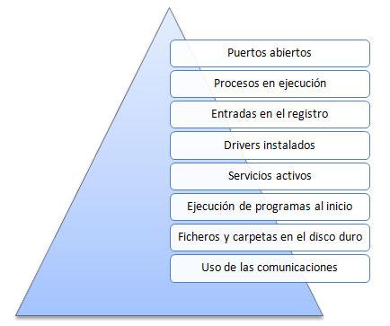 parametros-SO